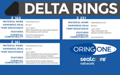 Delta rings: new production line