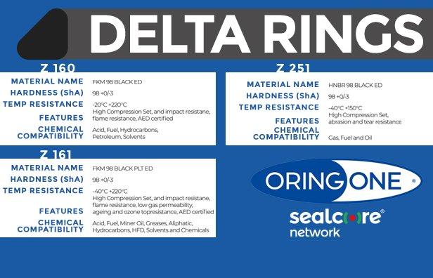 sealfluid delta rings